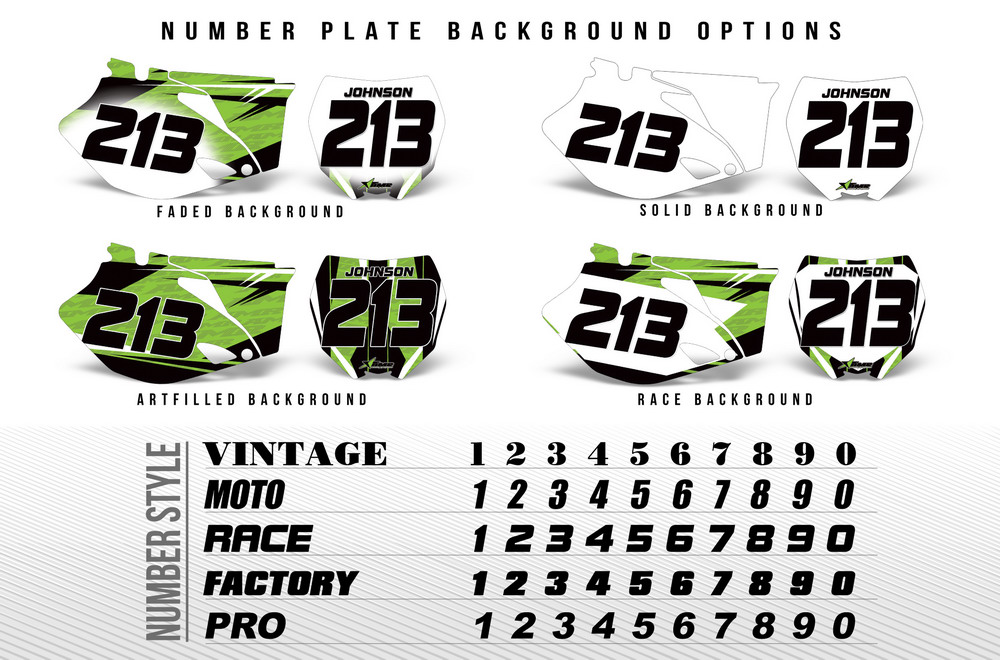 Number Plate Styles For Bikes Dirt Bike Number Plate