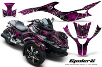 CAN-AM-SPYDER-CreatorX-Graphics-Kit-SpiderX-Pink