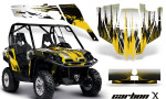 Can Am Commander AMR Graphic Kit CX Y 150x90 - Can-Am BRP Commander 800-1000 Graphics