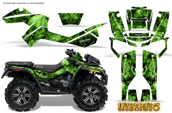 Can-Am-Outlander-XMR-Graphics-Kit-Inferno-Green