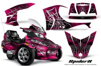 Can-Am-Spyder-RT-S-Full-Trim-SpiderX-Pink