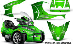 Can Am Spyder RT S Full Trim Cold Fusion Green BB 150x90 - Can-Am Spyder RTS 2010-2013 Graphics with Trim Kit