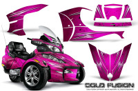 Can-Am_Spyder_RT-S_Full_Trim_Cold_Fusion_Pink