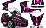 Can Am Spyder RT S Full Trim Skull Chief Pink 150x90 - Can-Am Spyder RTS 2010-2013 Graphics with Trim Kit