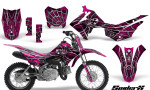 Honda CRF110F CreatorX Graphics Kit SpiderX Pink 150x90 - Honda CRF 110F 2013-2018 Graphics
