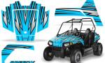 Polaris RZR170 CREATORX Graphics Kit SpeedX BlueIce 150x90 - Polaris Youth RZR 170 Graphics