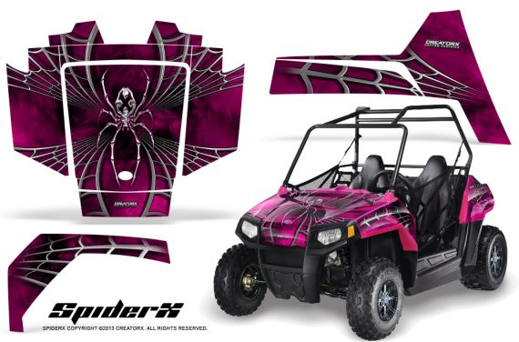Polaris RZR170 CREATORX Graphics Kit SpiderX Pink 570x376 - Polaris Youth RZR 170 Graphics