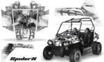 Polaris RZR170 CREATORX Graphics Kit SpiderX White 150x90 - Polaris Youth RZR 170 Graphics