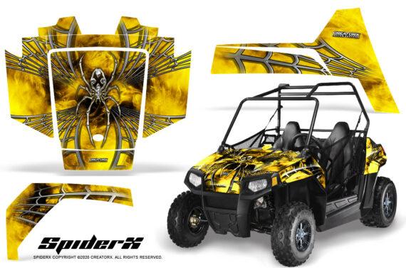 Polaris RZR170 CREATORX Graphics Kit SpiderX Yellow 570x376 - Polaris Youth RZR 170 Graphics