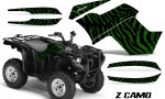 Yamaha Grizzly 700 CreatorX Graphics Kit ZCamo Green Dark 150x90 - Yamaha Grizzly 700/550 Graphics