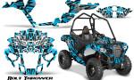 Polaris Sportsman ACE CreatorX Graphics Kit Bolt Thrower BlueIce 150x90 - Polaris Sportsman ACE 325 570 2014-2016 Graphics