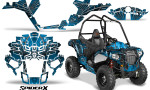 Polaris Sportsman ACE CreatorX Graphics Kit SpiderX BlueIce 150x90 - Polaris Sportsman ACE 325 570 2014-2016 Graphics
