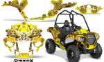 Polaris Sportsman ACE CreatorX Graphics Kit SpiderX Yellow 150x90 - Polaris Sportsman ACE 325 570 2014-2016 Graphics