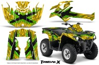 Can-Am-Outlander-L-2014-2016-CreatorX-Graphics-Kit-TribalX-Green_Yellow