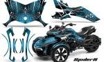 Can Am Spyder F3 CreatorX Graphics Kit SpiderX BlueIce 150x90 - Can-Am Spyder F3 Graphics