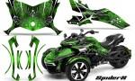 Can Am Spyder F3 CreatorX Graphics Kit SpiderX Green 150x90 - Can-Am Spyder F3 Graphics