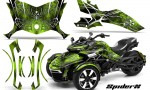 Can Am Spyder F3 CreatorX Graphics Kit SpiderX GreenLime 150x90 - Can-Am Spyder F3 Graphics