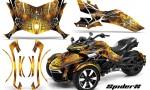 Can Am Spyder F3 CreatorX Graphics Kit SpiderX Yellow 150x90 - Can-Am Spyder F3 Graphics