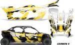 Can Am Maverick X3 4 Door Graphics Kit Wrap Carbon X Y 150x90 - Can-Am BRP Maverick X3 TURBO MAX DS RS 2016-2021 Graphics